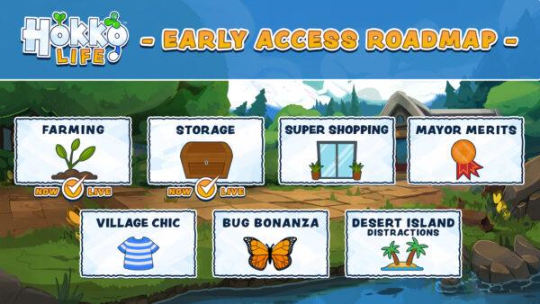"""Ein Bild zur Early Access Roadmap, auf der die folgenden Stationen angezeigt werden: """"Farming"""", """"Storage"""", """"Super Shopping"""", """"Mayor Merits"""", """"Village Chic"""", """"Bug Bonanza"""" und """"Desert Island Distractions""""."""